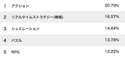 iOS_Game