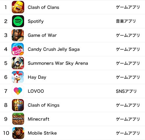 iOS_s